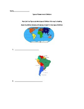 Types of Division Worksheet