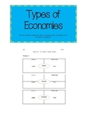 Types of Economy Mini Unit