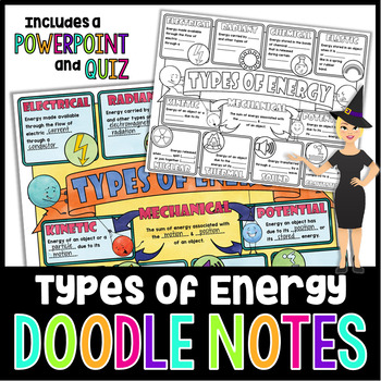 Types of Energy Doodle Notes