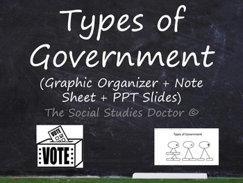 Types of Government (Graphic Organizer + Notes + PPT Slides)