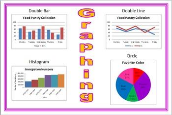 Silent Teacher Poster Types of Graphs