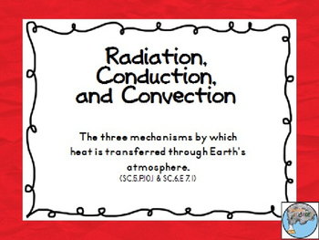 Types of Heat Transfer: Conduction, Convection and Radiation