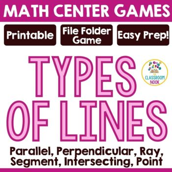 Types of Lines {Parallel, Perpendicular, Ray, Segment,  In