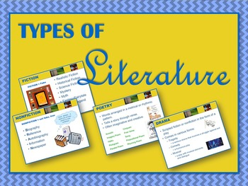 Types of Literature PowerPoint
