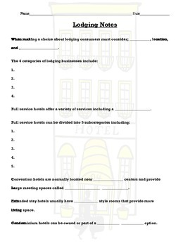 Types of Lodging Bundle Powerpoint and Notes for Hospitali