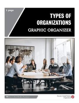 Types of Organizations Graphic Organizer