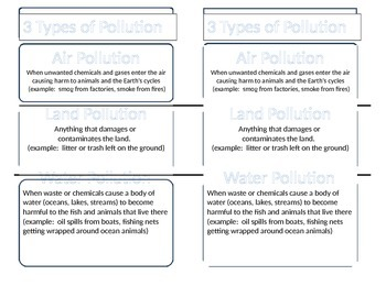 Types of Pollution Interactive Notebook page