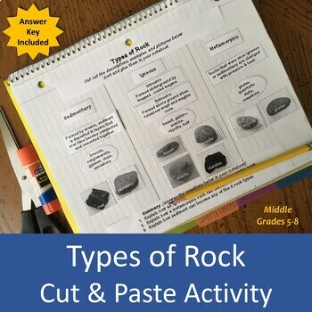 Types of Rock (cut and paste) Activity