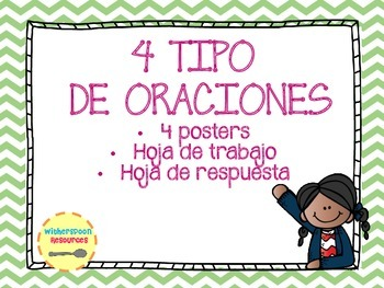 Spanish Types of Sentences-TIPOS DE ORACIONES