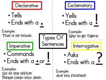 Types of Sentences Anchor Chart