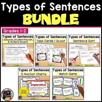 Types of Sentences: BUNDLE