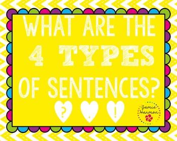 Types of Sentences Mini Chart Set