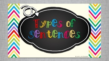 Types of Sentences PowerPoint