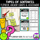 Types of Sentences Quiz
