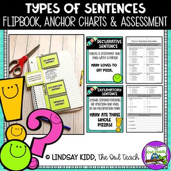 Printables Four Types Of Sentences Worksheet 4 kinds of sentences worksheets davezan
