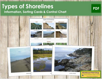 Types of Shorelines