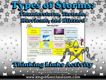 Types of Storms Thinking Links - Thunderstorm Hurricane To