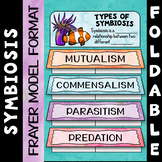 Symbiosis Foldable - Frayer Model Format - Great for INBs!