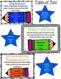 Types of Text Poster and other writing tools