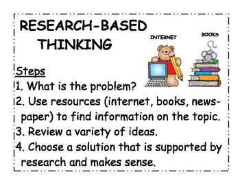 Types of Thinking Posters