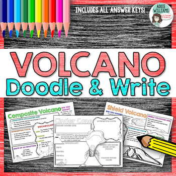 Volcano Sketchy Doodle Notes - Learn the Types of Volcanoes