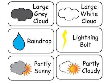 Types of Weather Picture Word Flash Cards. Preschool flash