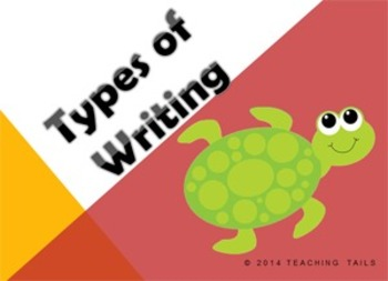 Types of Writing Bundle (PowerPoint & Packet)