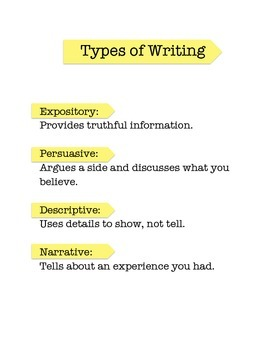 Types of writing