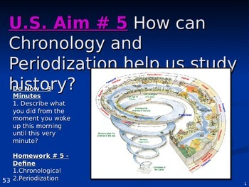 U.S. Aim # 5 How can Chronology and Periodization help us