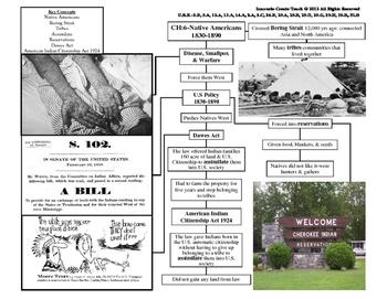 U.S. History STAAR Graphic Organizer Ch-6: Native American