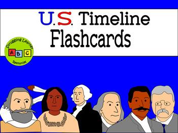 U.S. Timeline Flashcards