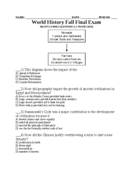 UNIT 7 LESSON 6. World History Fall FINAL EXAM and KEY