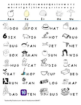 UPPERCASE Consonant Vowel Consonant words Reading with Pic