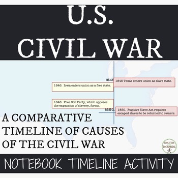 Civil War Causes Interactive Notebook Timeline Activity fo