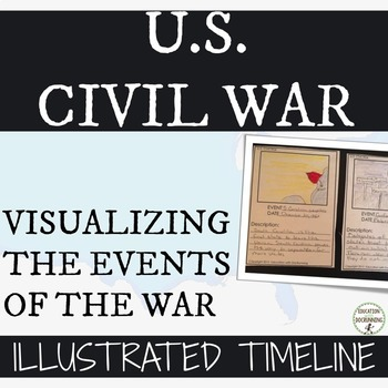 Civil War Illustrated Timeline Activity for the American C