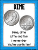 US Coins Poem Posters