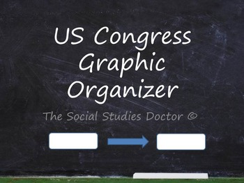 US Congress Graphic Organizer