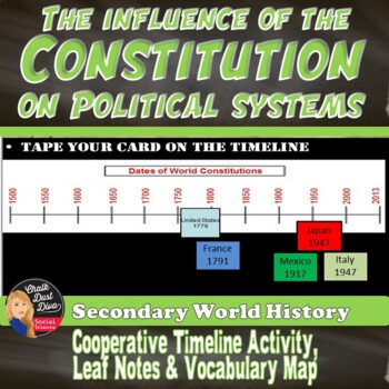 U.S. Constitution Influence on Political Systems Activity(