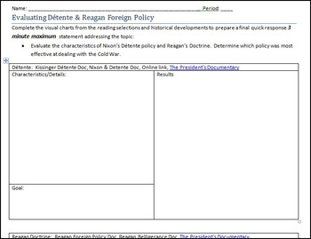 U.S. Foreign Policy:  Evaluating Detente to Reagan (1970-1988)