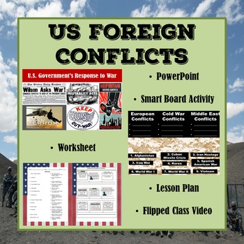 US Foreign Wars & Conflicts - Civics