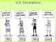 U.S. GENERATIONS (ALL 7 PARTS) fun, interactive, engaging