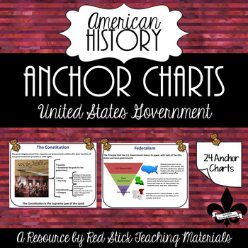 US Government Anchor Charts