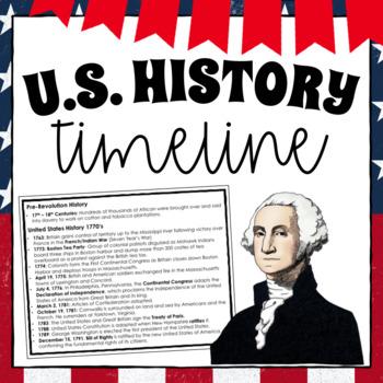 US HISTORY TIMELINE