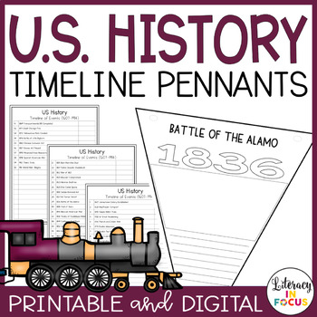 US History Timeline Pennants - 50 Major Events Included!
