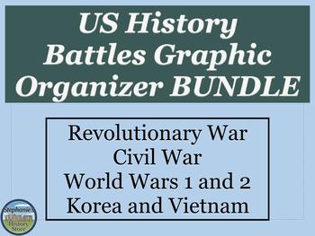 US History Battles Graphic Organizer BUNDLE