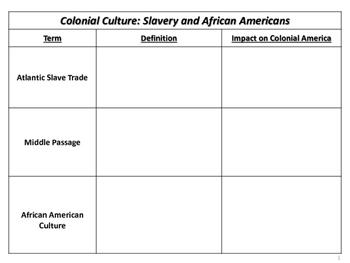 US History Impacts of Slavery Chart
