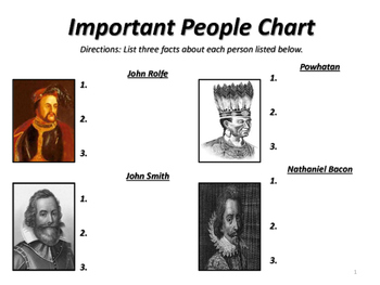 US History Important People of American Colonization