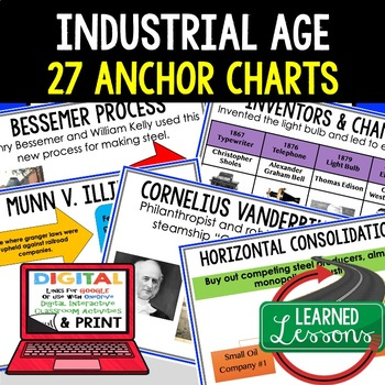 US History Industrialization 27 ANCHOR CHARTS