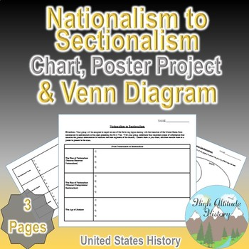 Nationalism to Sectionalism Chart / Poster Assignment / 2