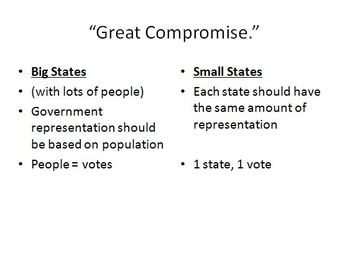 US History Regents Review PowerPoint & Notes